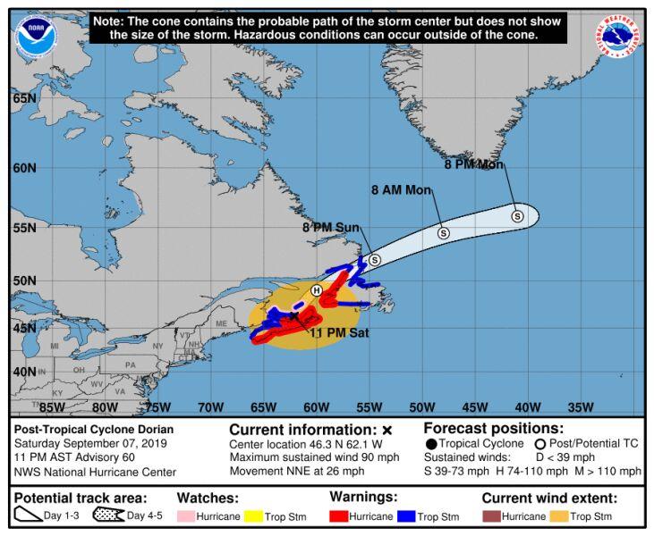 Prognozowana trasa cyklonu posttropikalnego Dorian (NHC)