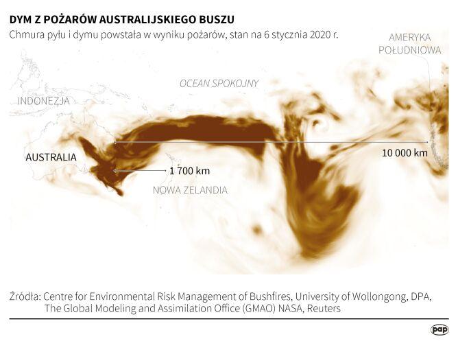 Dym z pożarów australijskiego buszu (Maciej Zieliński/PAP)